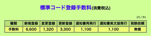 日本輸出入者標準コード登録手数料